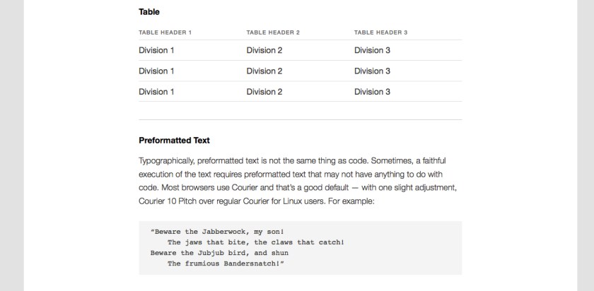 Example of the Unit Test on the Twenty Eleven Theme