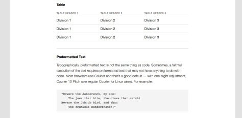 Example of a Unit Test post on the Twenty Eleven Theme